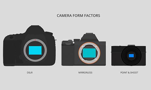 دوربین بدون آینه چیست